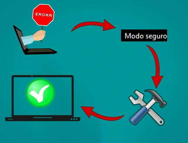 Modo seguro en Windows: qué es y cómo usarlo